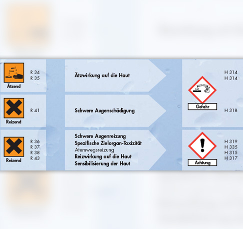 Desinfektionsmittelkonzentrate